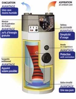 Plombier nord plomberie laventie sanitaire b thune - Credit d impot sur chauffe eau thermodynamique ...